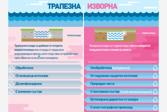 Trapezna vs Izvorna Infographic 02