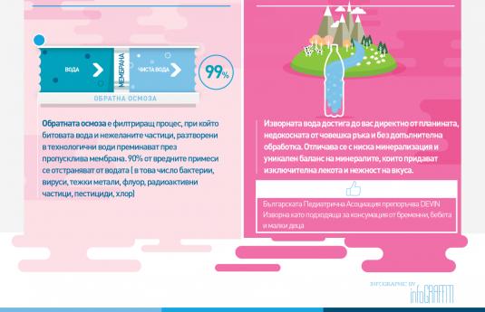 Trapezna vs Izvorna Infographic 03