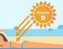 Витамин D влияе на 2000 гена в организма