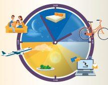 Как да подобрим здравето си с хронобиологията