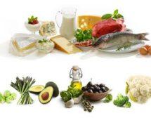 Високо-мазнинна и ниско-въглехидратна диета