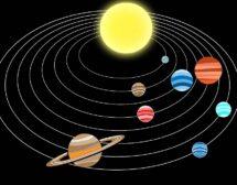 Аспектите в хороскопа и здравето