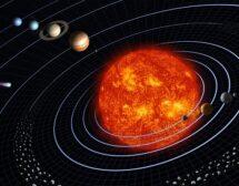 2020: Всичките 8 планети са ретроградни