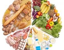 Смисълът на разделното хранене